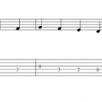 How to read guitar tab or tablature