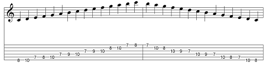 c major guitar scale