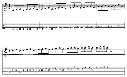 Guitar : guitar solo with tabs Guitar Solo With Tabs or Guitar Solou201a Guitar Solo Withu201a Guitar