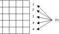 guitar fingering diagram 2 for bach bourree