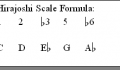 hirajoshi scale formula