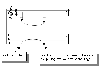 how to read guitar tabs hammer on