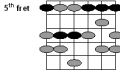 a minor scale with a minor barre chord 2
