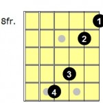 Guitar fret-hand finger stretching exercise