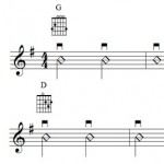 G C D strumming pattern 1 whole and half notes