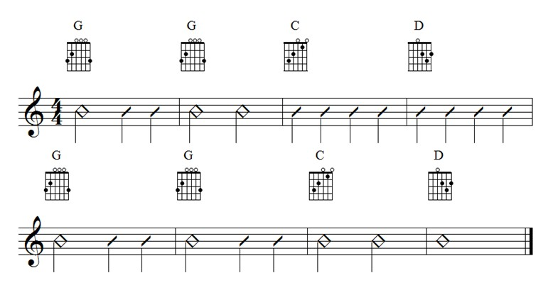G C D strumming pattern with quarter half and whole notes w diagrams