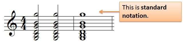 rhythm guitar in standard notation