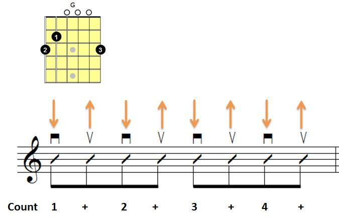 G-major-chord-strumming-8ths