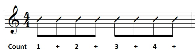 counting eighth notes rhythmic notation