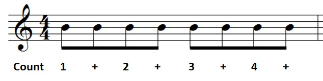 counting eighth notes