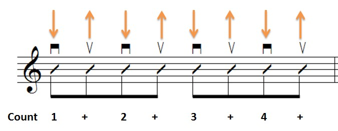 down-stroke-up-stroke-8th-notes-strumming