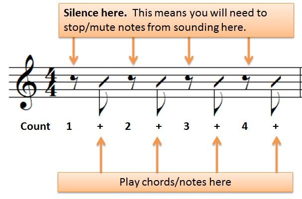 eighth note rest breakdown2