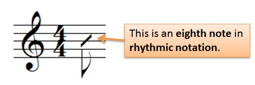 eighth note rhythmic notation
