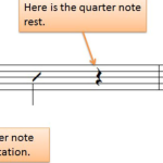 quarter-note-rest1-fi