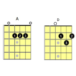 A and D major chords fi