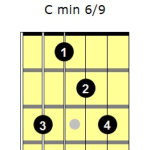 C minor 6 9  fi