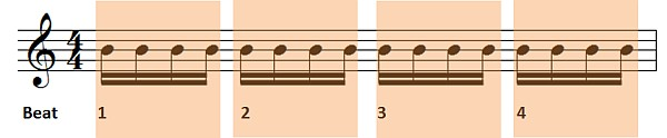16th notes with beat division