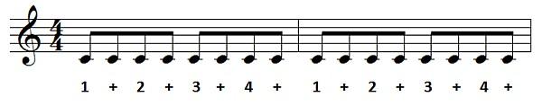 8th notes ex 3