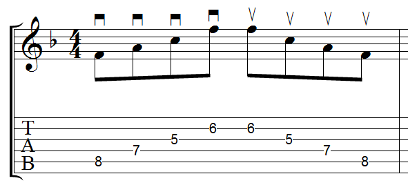 sweep picking F major arpeggio