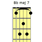 Bbmaj7fi