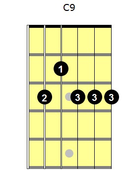 C9 5th root with fingerings