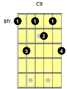 C9 6th root with fingerings
