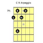 C9-arpeggio-fi